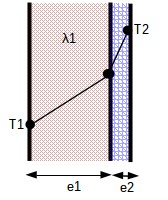 Heat conduction through a composite wall for insulation