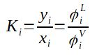 Coefficient of equilibrium as a function of fugacity
